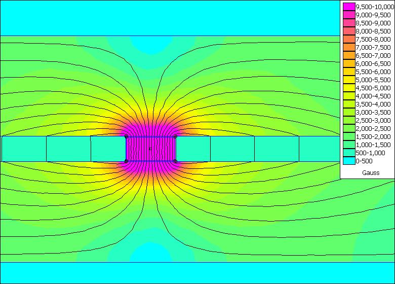 K Amp J Magnetics Magnetic Fields