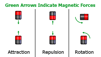 magnetic repulsion force - photo #31