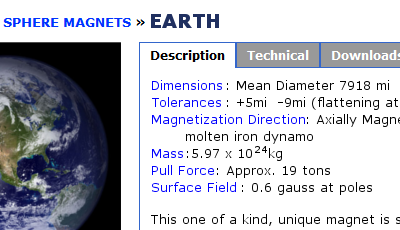 The Earth Is a Magnet