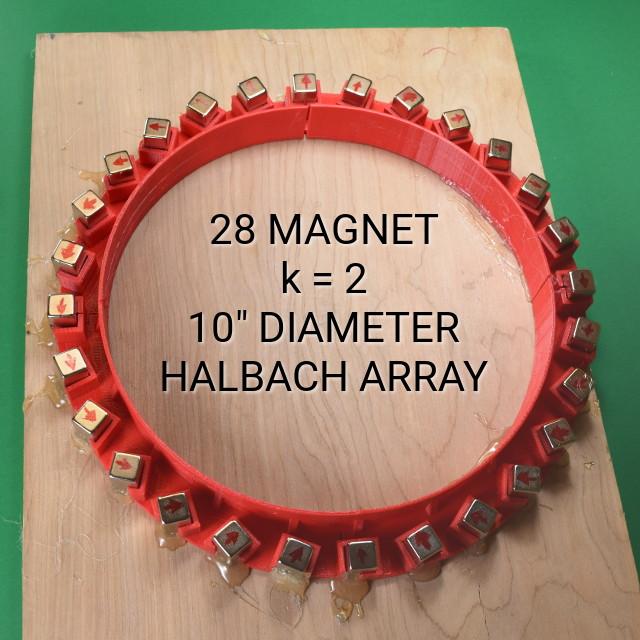 Halbach Arrays II