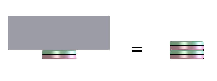 Magnets vs  Steel