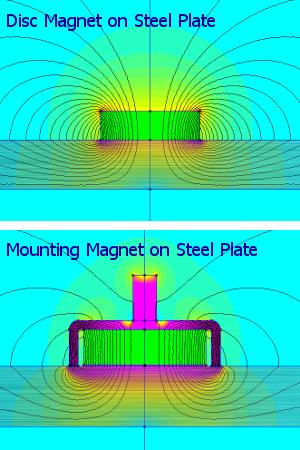 Flux Lines Ring Magnet