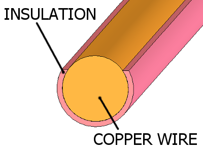 The Simplest Motor